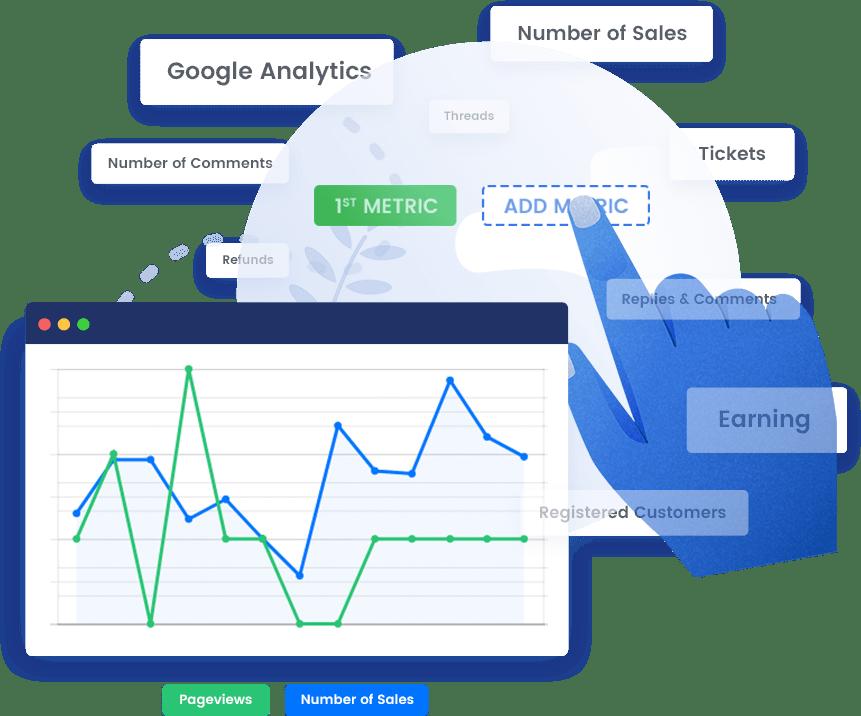 envato google analytics